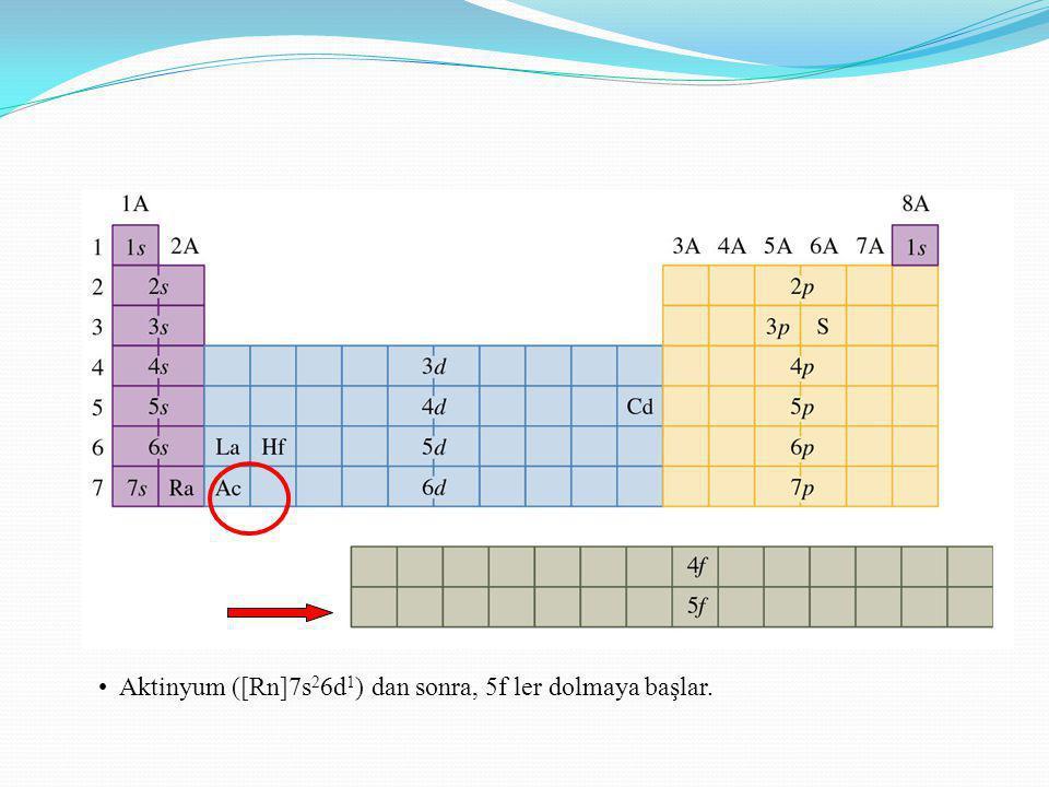 • Aktinyum ([Rn]7s26d1) dan sonra, 5f ler dolmaya başlar.
